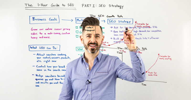 The One-Hour Guide to SEO: Keyword Targeting & On-Page Optimization - Whiteboard Friday