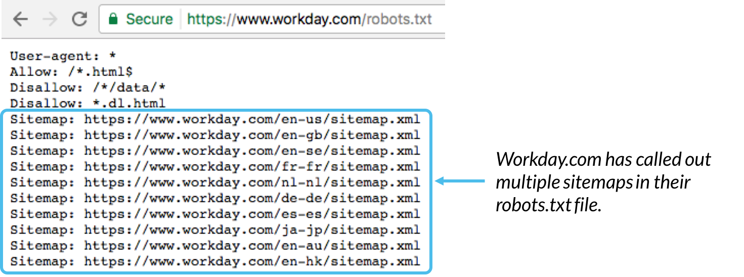 Robots txt File | 2019 SEO Best Practices - Moz